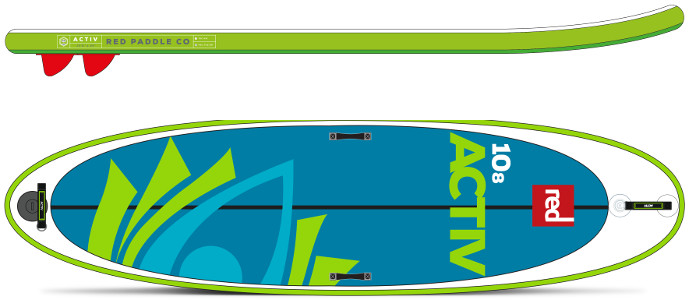 Red Paddle Co Activ Inflatable Paddle Board Review