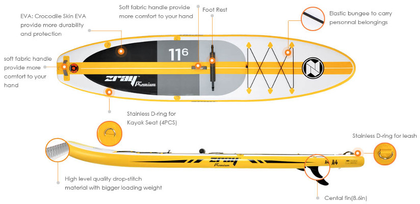 Zray A4 11'6″ Inflatable Stand up Paddle board Review