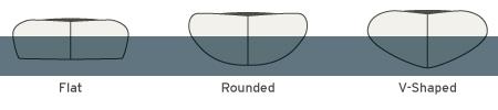 Kayak Hull Shapes