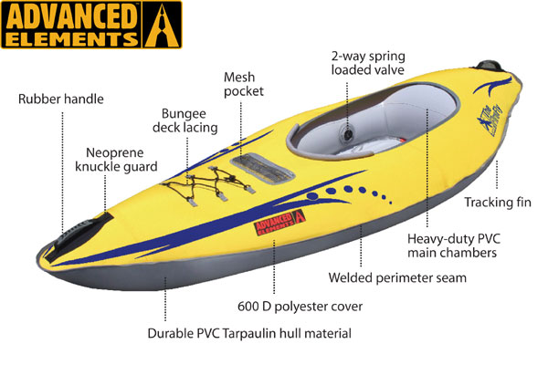 advanced elements kayak Inflatable Kayak review
