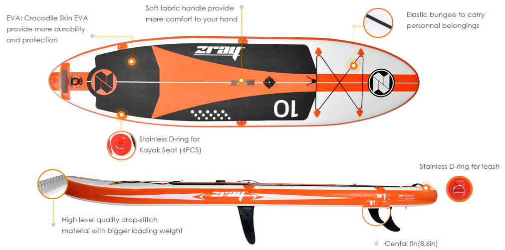 Zray W1 inflatable stand up paddle board - features